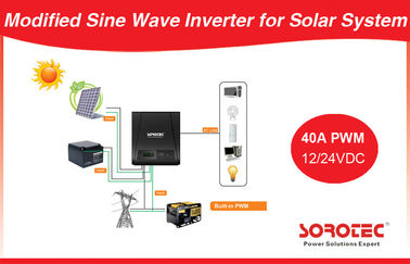 Solar Power System High frequency off-grid solar power inverter 1-2KVA